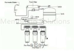 5 Stage Aquarium Reef Reverse Osmosis RO Water Filter System 75 GPD Undersink