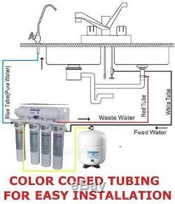 5 Stage Reverse Osmosis with Quick Change Bayonet Filters RO Drinking Water System