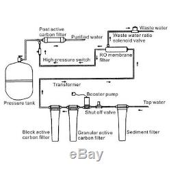 5-Stage Ultra Safe Reverse Osmosis Drinking Water Filter System Purifier White