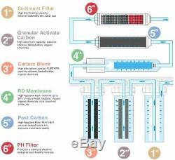 75GPD Under Sink 6-Stage RO Drinking Water Filtration System Alkaline Mineral pH