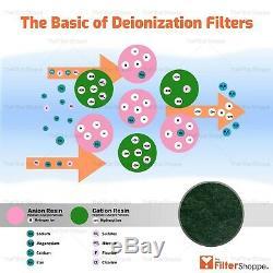 7 Stage Aquarium Reef/Deionization-Reverse Osmosis (RO/DI) Water System 150 GPD