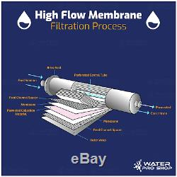 800 GPD Reverse Osmosis Commercial Water Filtration System + 20 Gallon Tank