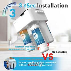 Alkaline Reverse Osmosis Home Water Filter System Counter-space saved Purifier
