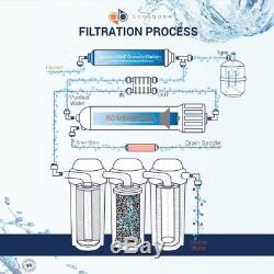 Aquaboon 50 Gal Per Day 5-Stage Home Drinking Reverse Osmosis Filtration System