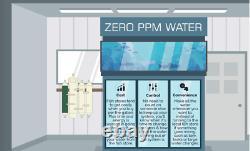 Premier XL Heavy Duty Aquarium Reef Reverse Osmosis Water Filter System 75 GPD