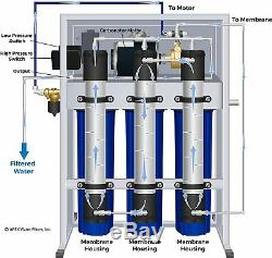 Reverse Osmosis 2000 GPD Commercial RO Filtration Hydroponic Water Filter System