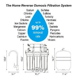 Reverse Osmosis Water Filtration System Under Sink Water Filter 5-Stage 100 GPD