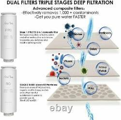 400 Gpd Système D'osmose Inverse De Filtration D'eau À Débit Rapide Sans Réservoir Pléniers
