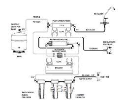 5 Etape Ro Accueil Osmose Inverse Filtre À Eau Système 75 Gpd + Perméat Pompe 1000