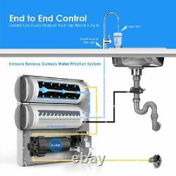 Q6 4-stage Ro 400gpd Tankless Water Filter Reverse Osmosis System + Filtre Supplémentaire