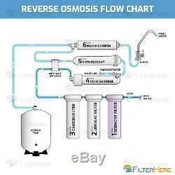 Remplacement 6 Stade Osmose Inverse Accueil Potable Système De Filtration D'eau