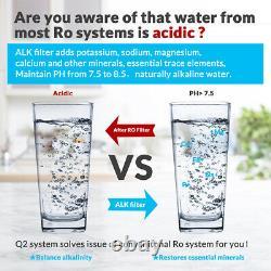 Simpure Alkaline Minéraux Osmose Inverse Filtre À Eau Potable Purificateur