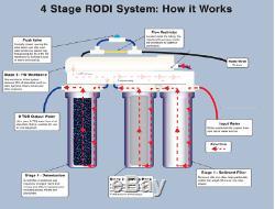 Système 0 Ppm De Filtration De L'eau Ro / DI D'osmose D'inversion De Filtre De Récif D'aquarium De Récif