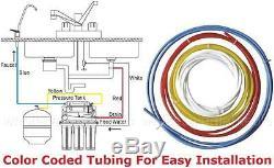 Système Complet D'eau Potable Par Osmose Inverse De Système D'eau Potable Par Osmose Inverse À 5 Étapes