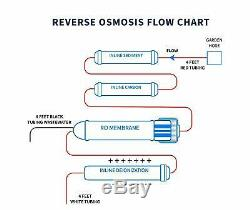 Système De Filtration D'eau Par Osmose Inverse De L'aquarium Portable Rodi 4 Étages Ro 150 Gpd