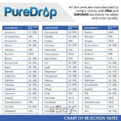 Système De Filtration D'eau Potable Par Osmose Inverse Avec Filtres Supplémentaires